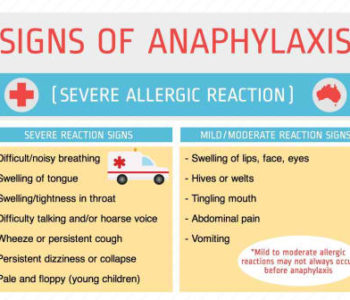 Signs of anaphylaxis