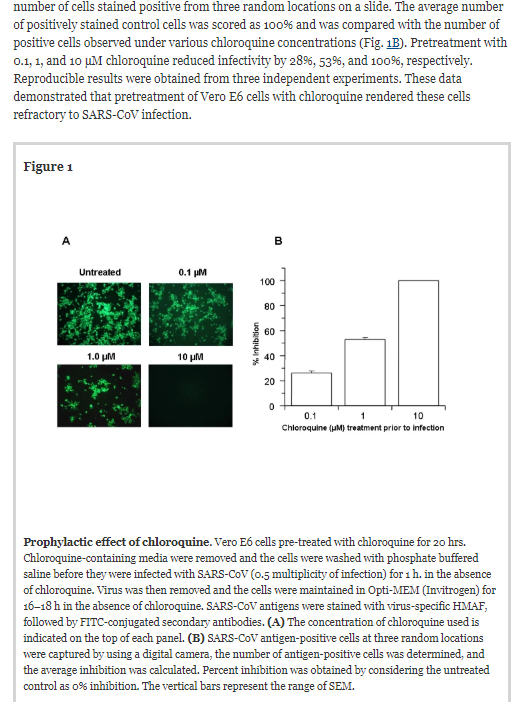 image of chloroquine reducing infectivity in vitro